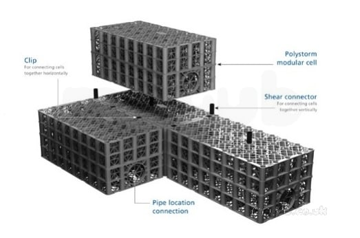 installation diagram for polypipe polystorm R PSM1A