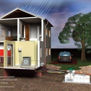 Rainwater harvesting gallery picture 1
