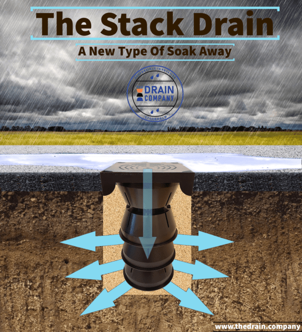 Sales Poster For Stack Drain Infographic Poster